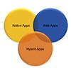 Web APP与Native APP原生开发模式的区别--网赢技术